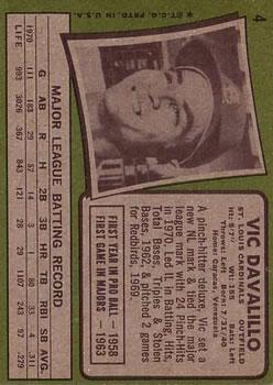 1971 Topps #4 Vic Davalillo back image