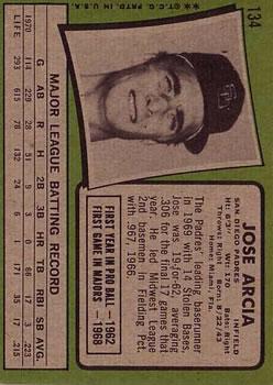 1971 Topps #134 Jose Arcia back image