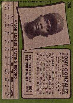 1971 Topps #256 Tony Gonzalez back image