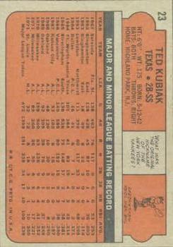 1972 Topps #23 Ted Kubiak back image