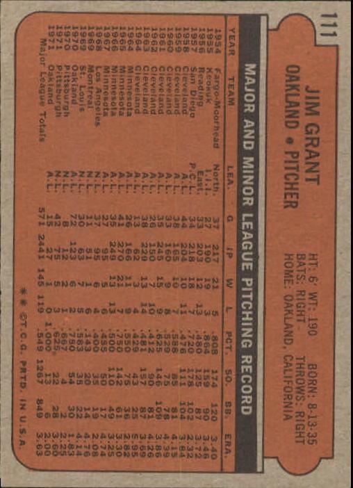 1972 Topps #111 Jim Grant back image