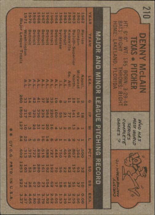 1972 Topps #210 Denny McLain back image