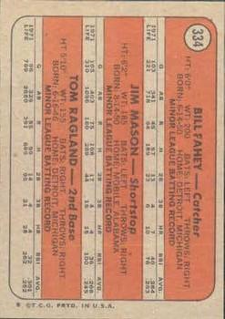 1972 Topps #334 Rookie Stars/Bill Fahey RC/Jim Mason RC/Tom Ragland RC back image