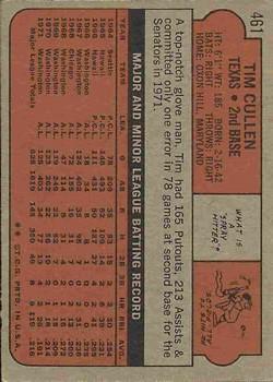 1972 Topps #461 Tim Cullen back image