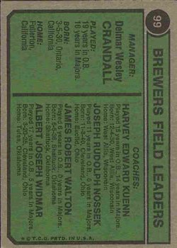 1974 Topps #99 Del Crandall MG/Harvey Kuenn CO/Joe Nossek CO/Jim Walton CO/Al Widmar CO back image