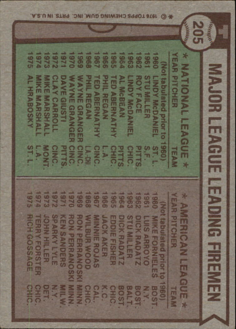 1976 Topps #205 NL/AL Leading Firemen/Al Hrabosky/Rich Gossage back image