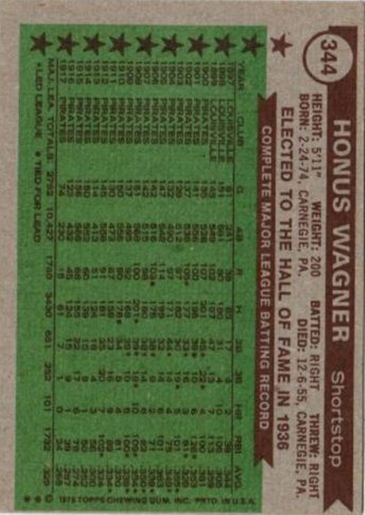 1976 Topps #344 Honus Wagner ATG back image