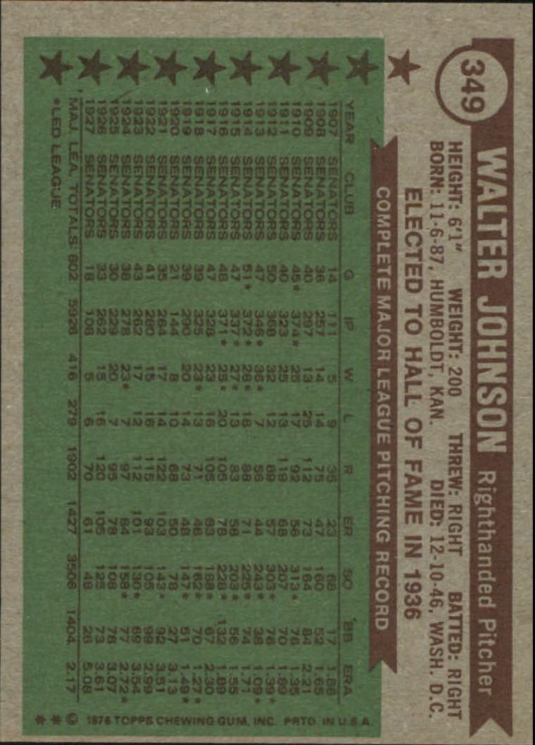 1976 Topps #349 Walter Johnson ATG back image