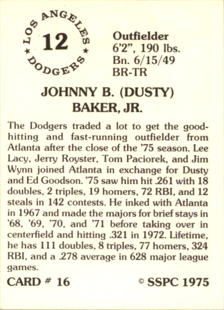 1976 SSPC #16 Dusty Baker back image