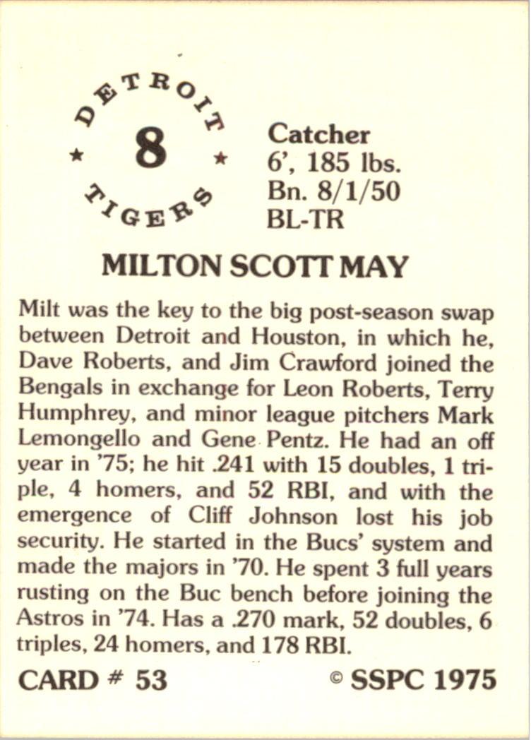 1976 SSPC #53 Milt May back image