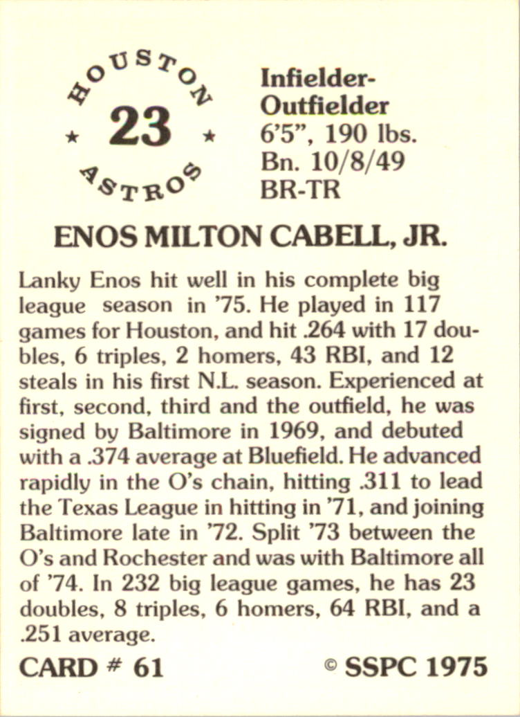 1976 SSPC #61 Enos Cabell back image