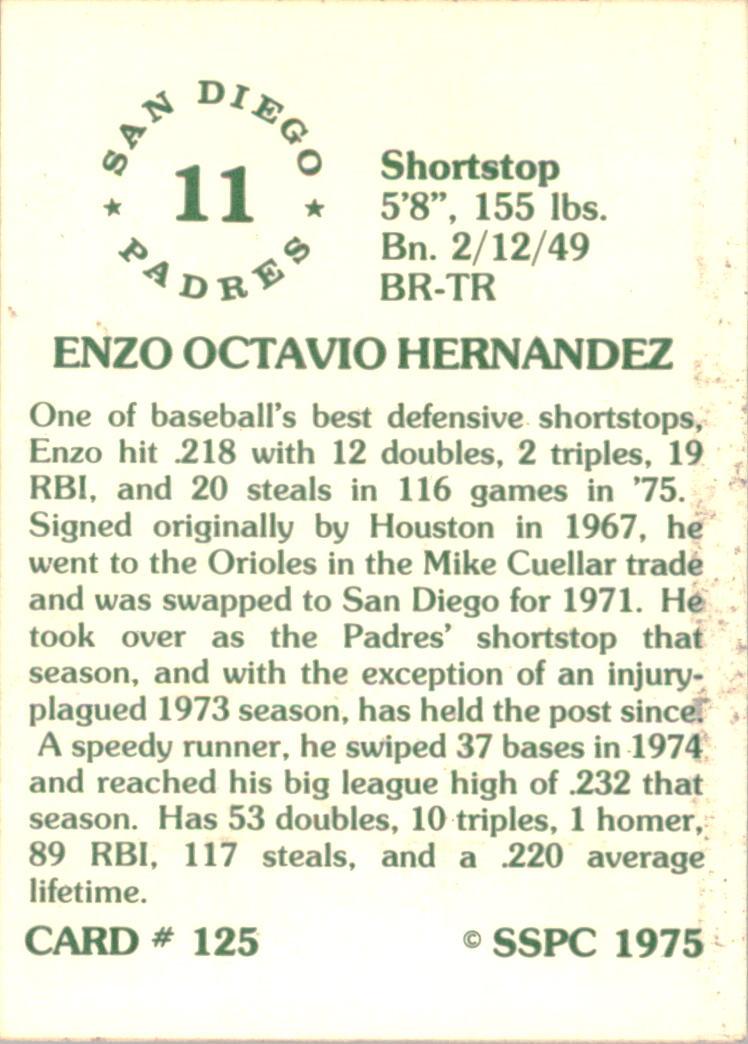1976 SSPC #125 Enzo Hernandez back image