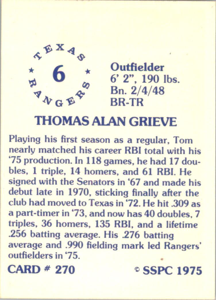 1976 SSPC #270 Tom Grieve back image