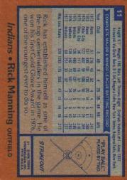 1978 Topps #11 Rick Manning back image
