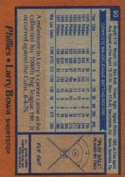 1978 Topps #90 Larry Bowa back image