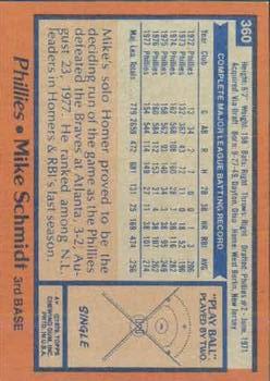 1978 Topps #360 Mike Schmidt back image