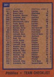 1978 Topps #381 Philadelphia Phillies CL back image