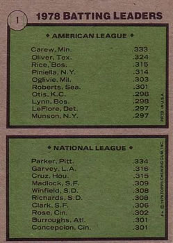 1979 Topps #1 Batting Leaders/Rod Carew/Dave Parker back image