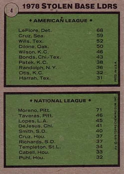 1979 Topps #4 Stolen Base Leaders/Ron LeFlore/Omar Moreno back image