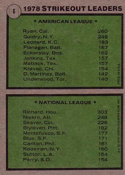 1979 Topps #6 Strikeout Leaders/Nolan Ryan/J.R. Richard back image
