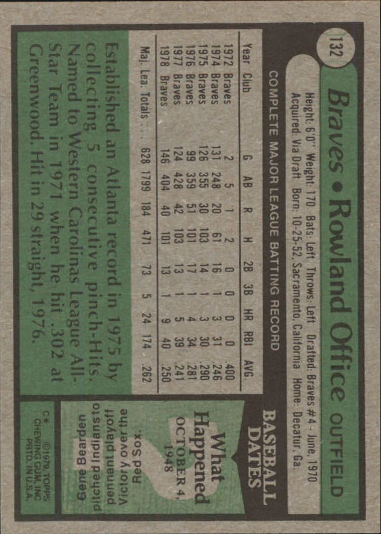 1979 Topps #132 Rowland Office back image