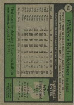 1979 Topps #567 Richie Hebner back image