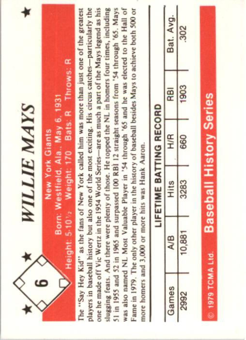 1979 TCMA 50'S #6 Willie Mays back image