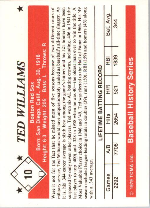 1979 TCMA 50'S #10 Ted Williams back image