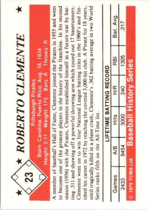 1979 TCMA 50'S #23 Roberto Clemente back image