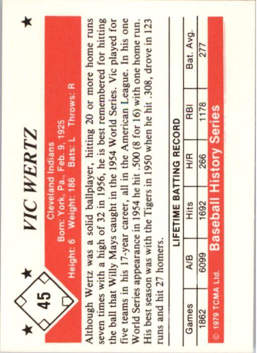 1979 TCMA 50'S #45 Vic Wertz back image