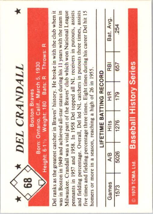 1979 TCMA 50'S #68 Del Crandall back image
