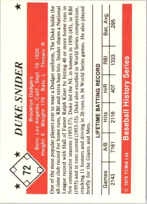 1979 TCMA 50'S #72 Duke Snider back image