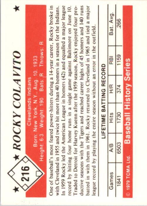 1979 TCMA 50'S #216 Rocky Colavito back image
