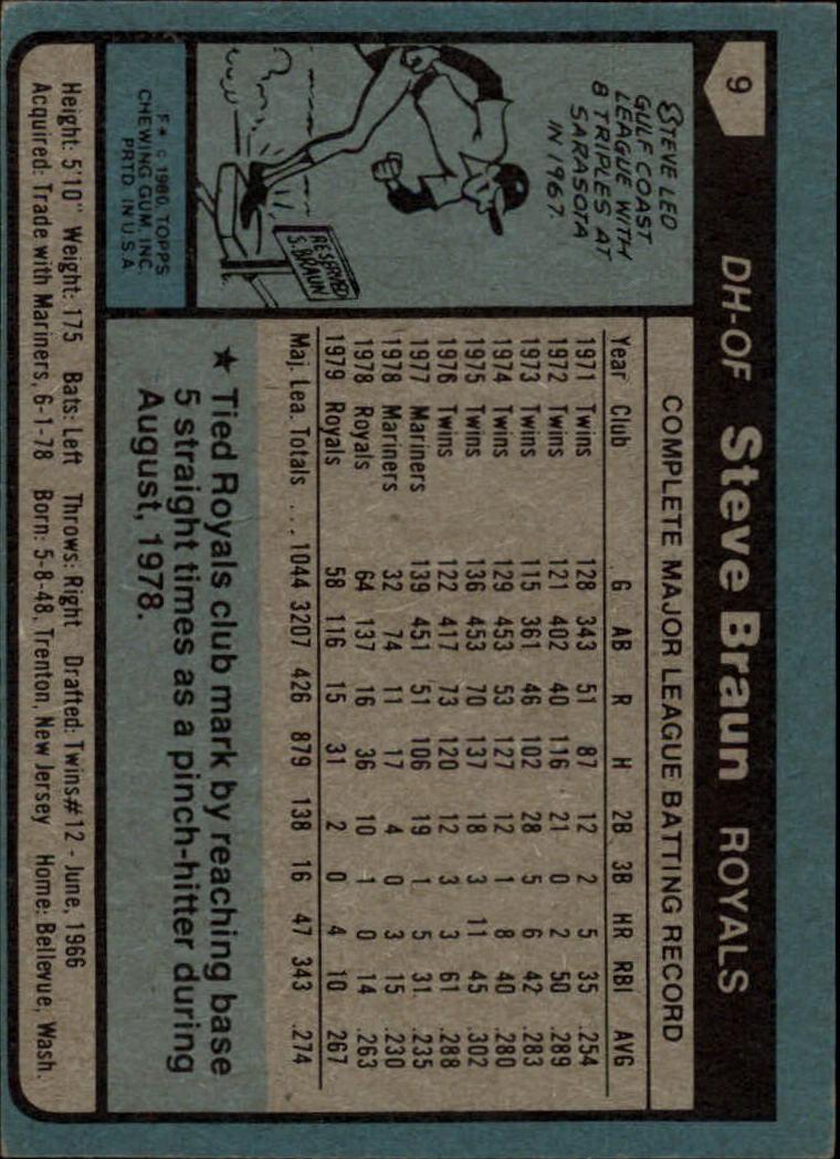 1980 Topps #9 Steve Braun back image