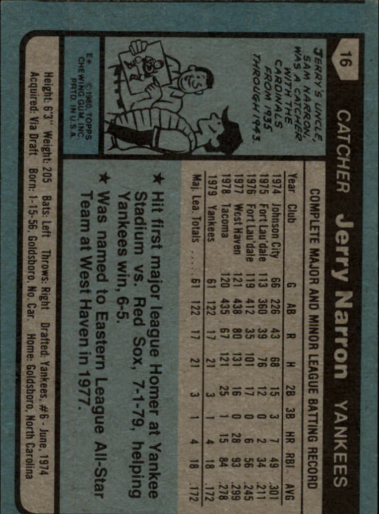 1980 Topps #16 Jerry Narron RC back image