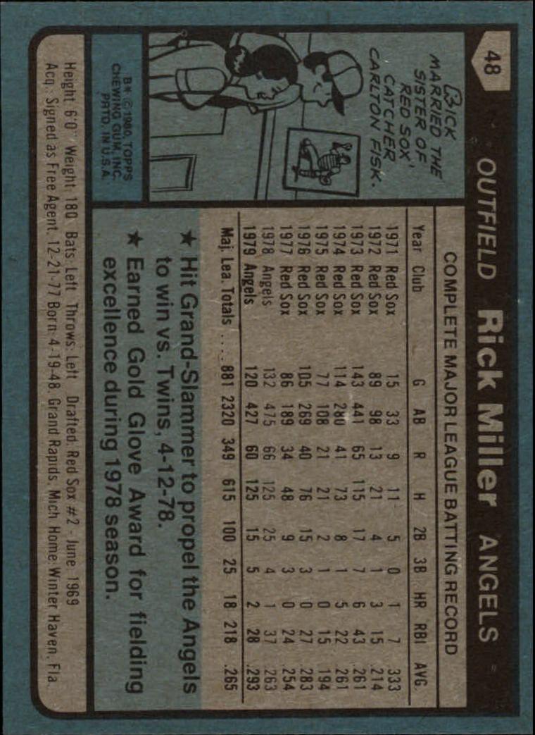 1980 Topps #48 Rick Miller back image