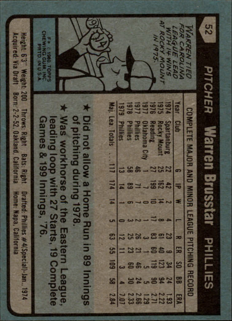 1980 Topps #52 Warren Brusstar back image