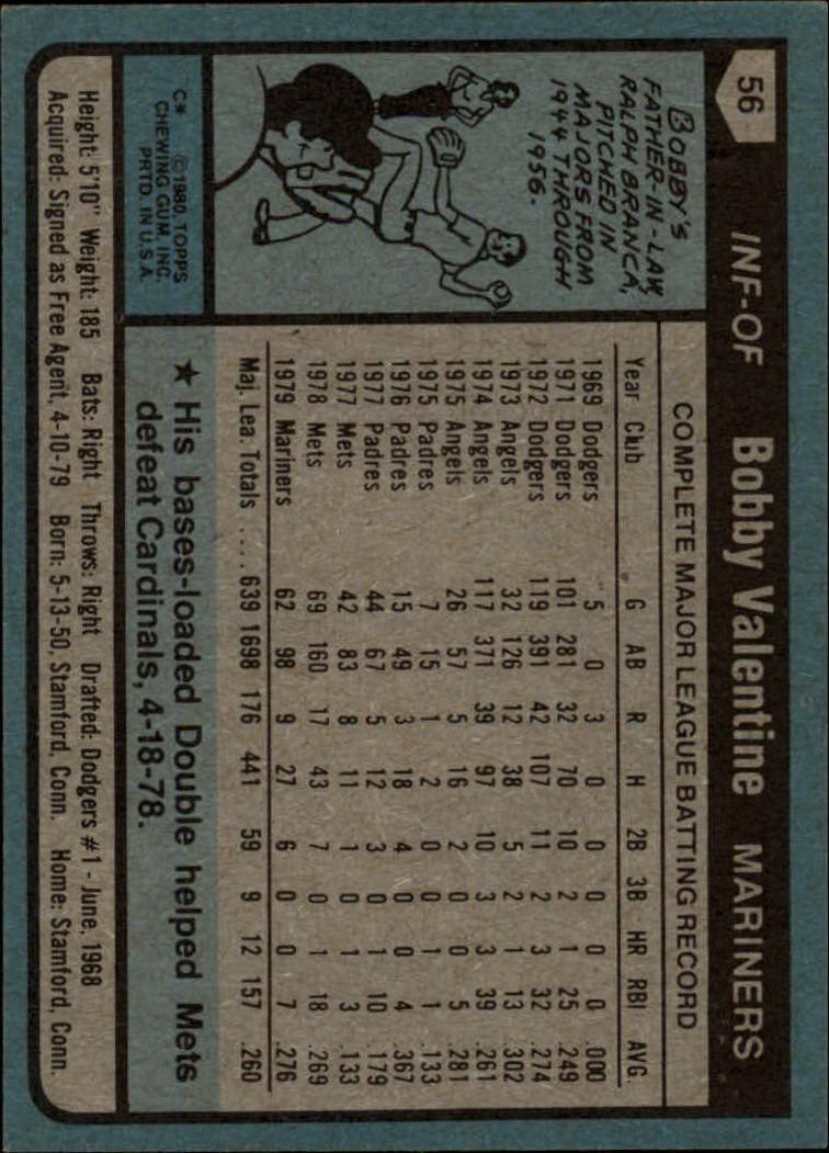 1980 Topps #56 Bobby Valentine back image