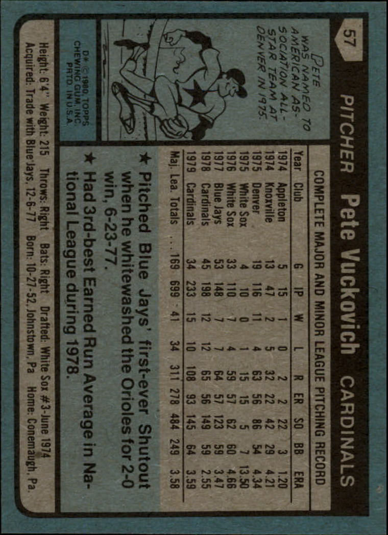 1980 Topps #57 Pete Vuckovich back image
