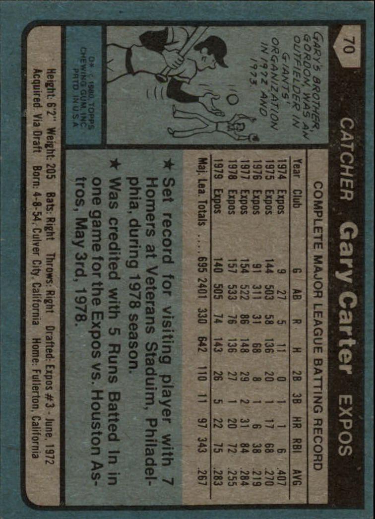 1980 Topps #70 Gary Carter back image