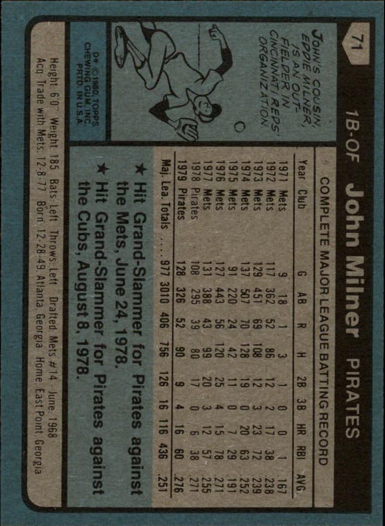 1980 Topps #71 John Milner DP back image