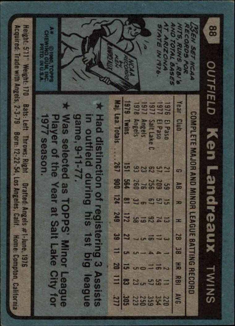 1980 Topps #88 Ken Landreaux back image