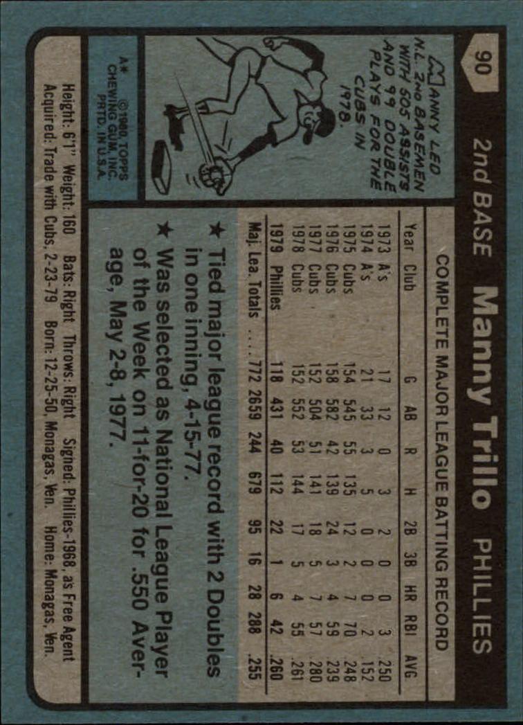1980 Topps #90 Manny Trillo back image