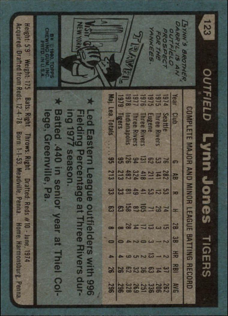 1980 Topps #123 Lynn Jones RC back image
