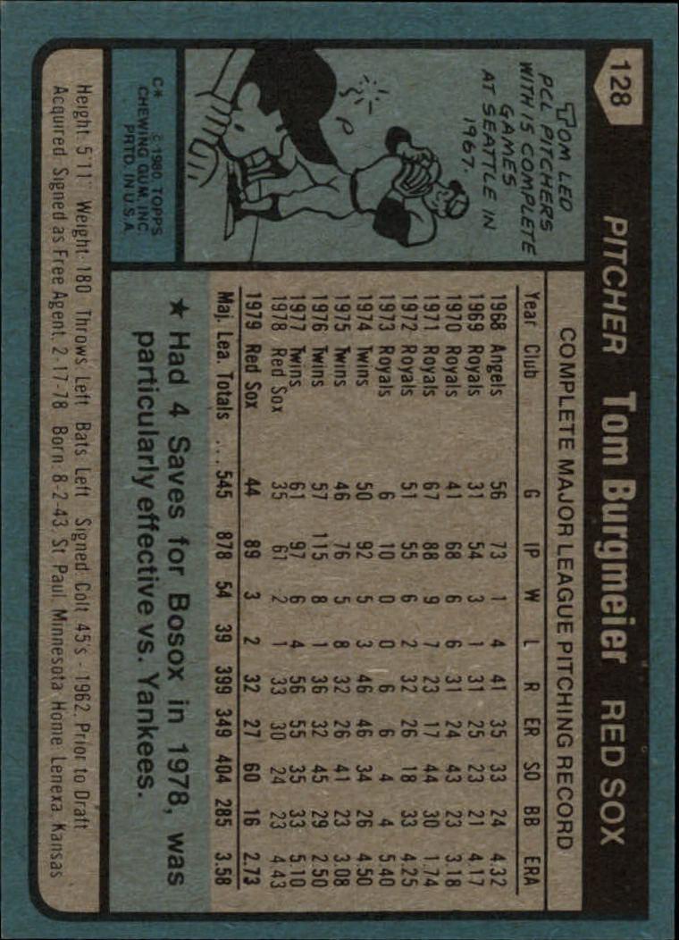 1980 Topps #128 Tom Burgmeier back image