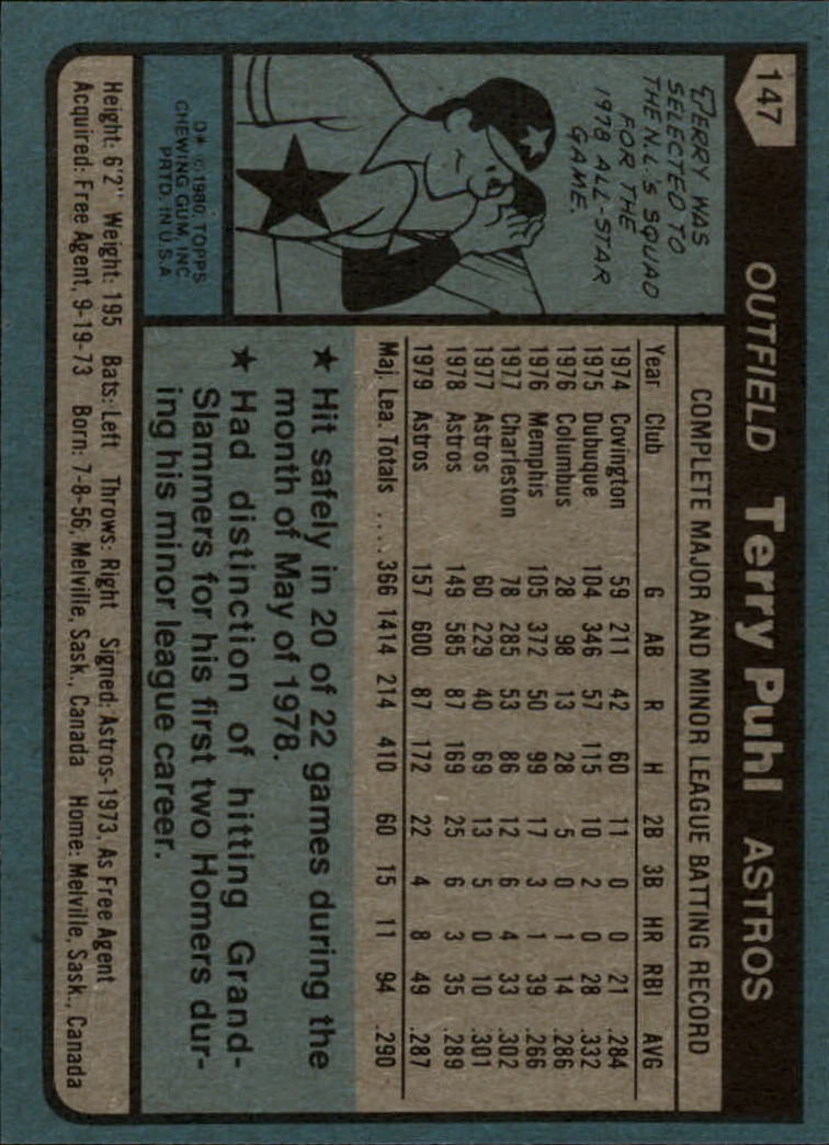 1980 Topps #147 Terry Puhl back image