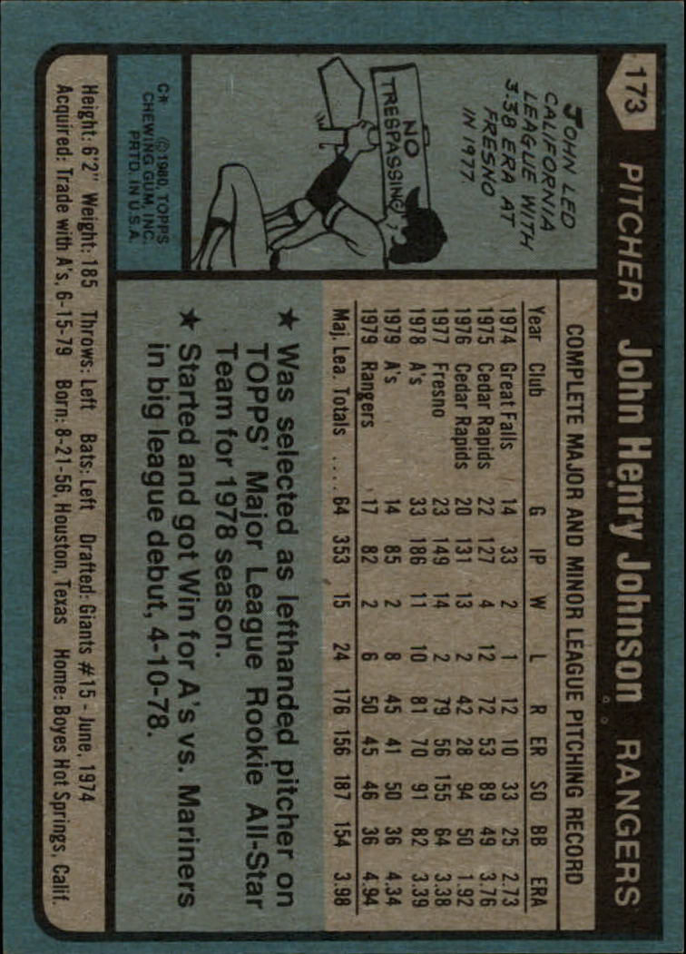 1980 Topps #173 John Henry Johnson back image