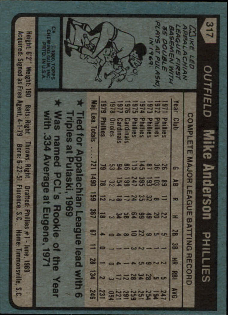 1980 Topps #317 Mike Anderson DP back image