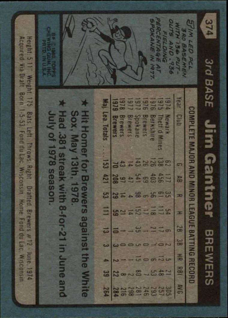 1980 Topps #374 Jim Gantner back image