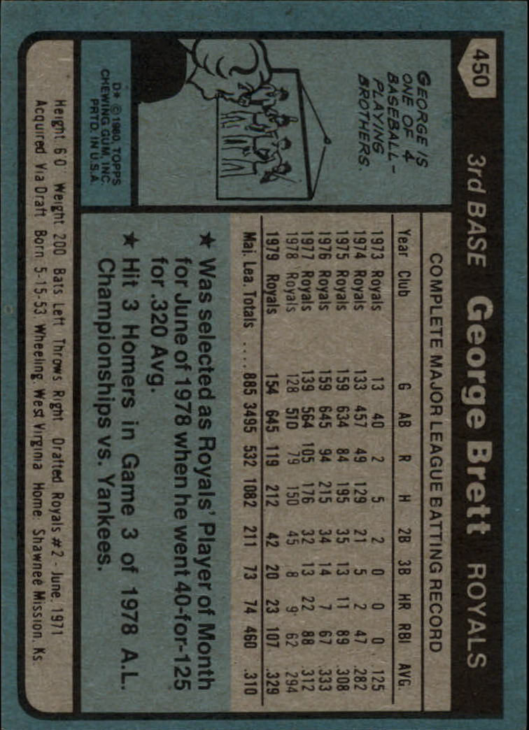 1980 Topps #450 George Brett back image